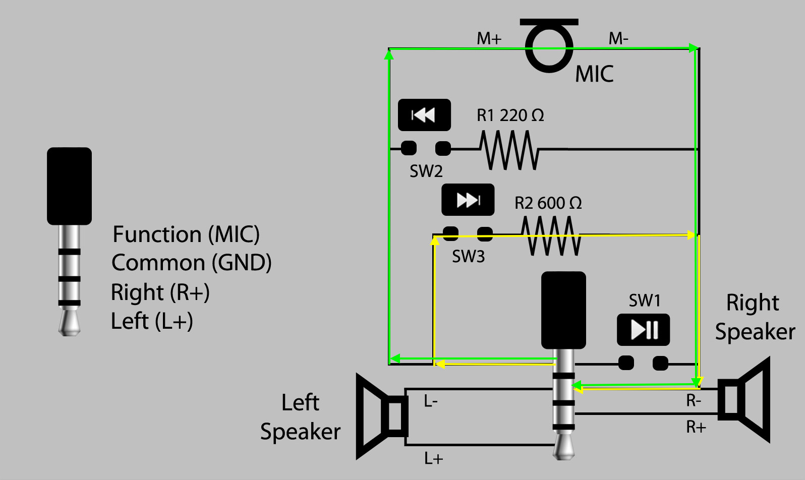 hight resolution of headphones volume control wiring wiring diagrams u2022 rh 27 eap ing de stereo volume control wiring
