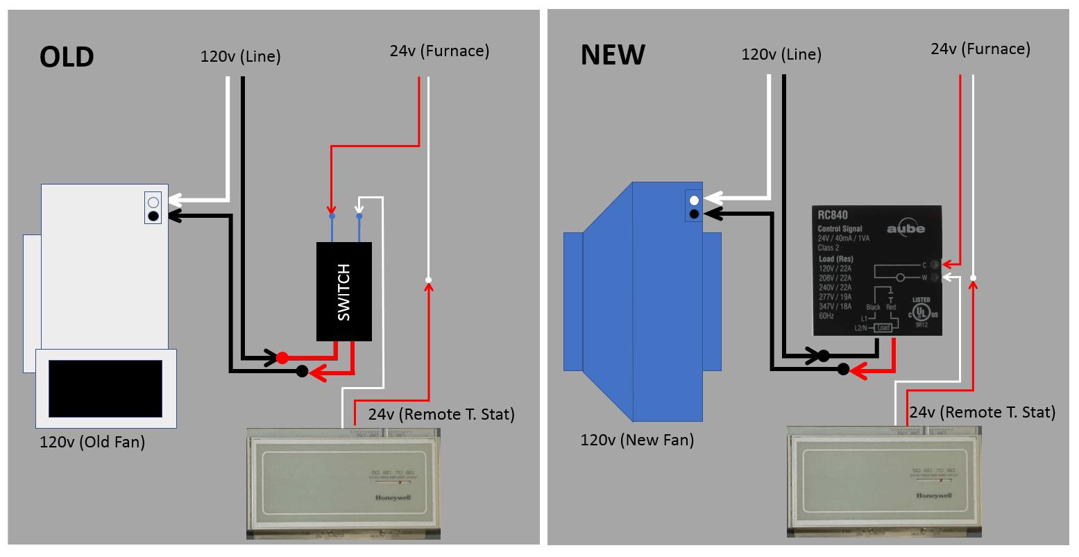 Fedders Furnace Wiring Diagram - Auto Electrical Wiring Diagram on