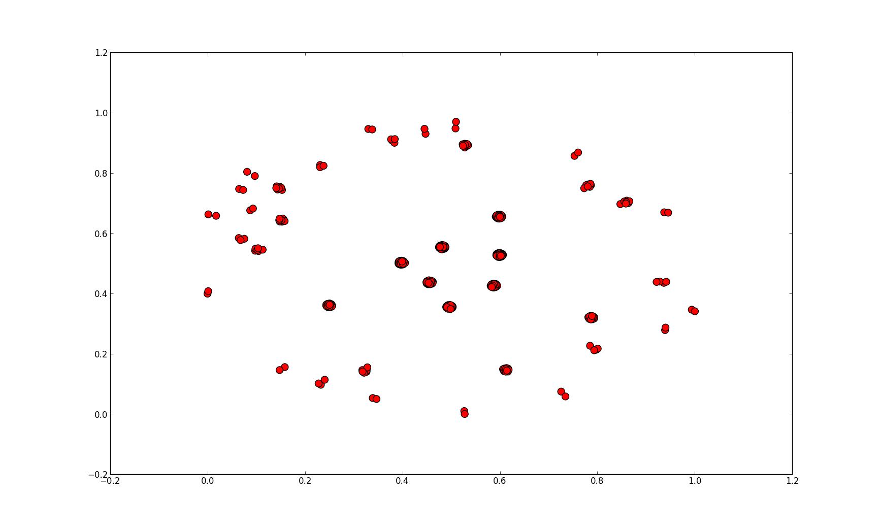 Python 2 7