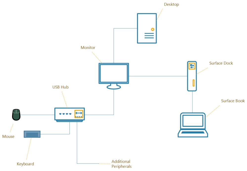 medium resolution of diagram of configuration
