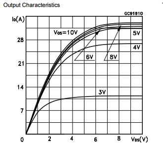 Powering LED Strip with Arduino using Transistor