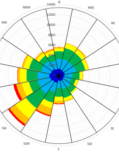 Enter image description here also excel rotate radar chart stack overflow rh stackoverflow