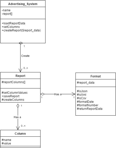 class system diagram 2002 jeep tj radio wiring for ad stack overflow enter image description here