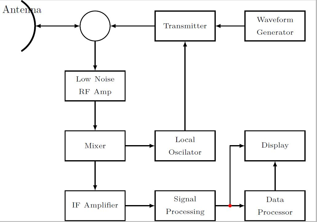 how to draw a circuit diagram sentence diagramming exercises tikz pgf tex latex stack exchange enter image description here