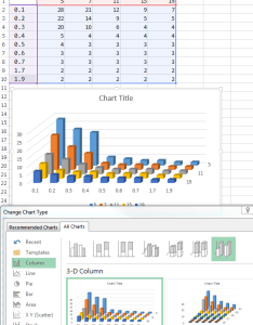 Enter image description here also how to make   chart in excel super user rh superuser