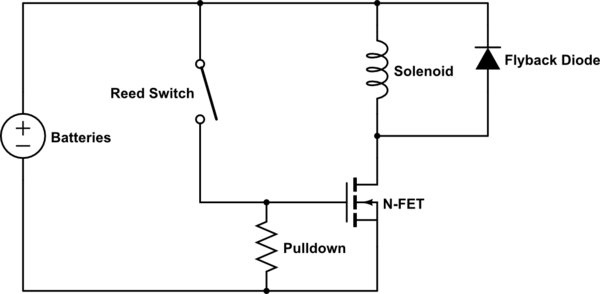 Power Supply Why Is This Reed Switch Solenoid Circuit Not