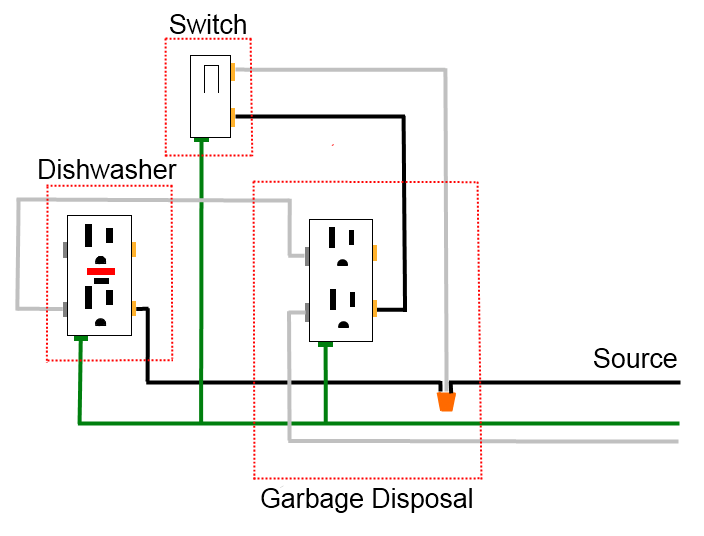 110v Gfci Schematic Wiring Diagram Electrical How Should I Wire A Gfci Outlet And A Switch