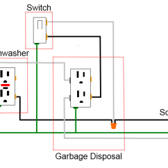 Plug In Wiring Diagram 2000 Honda Prelude Stereo Electrical How Should I Wire A Gfci Outlet And Switch To Isolate Circuit Of Current Schematic