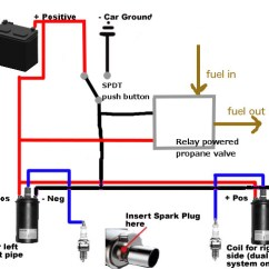 Vw Pertronix Wiring Diagram Seat Ibiza Mk4 Using A Spark Plug In Ur Tail Tip - Page 2 The Volkswagen Club Of South Africa