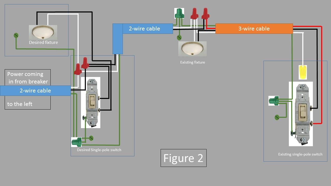 diagram wiring yfm400fwn civic obd2a home breaker box elec ~ elsalvadorla