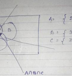 confusion in venn diagram  [ 2101 x 1083 Pixel ]