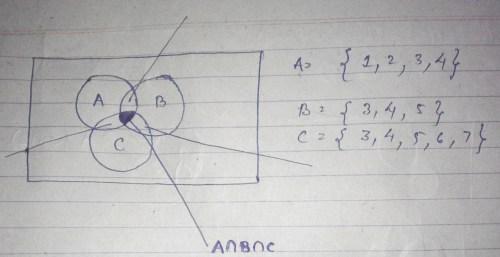 small resolution of confusion in venn diagram