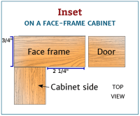 cabinetry - Advise on hinge type for face frame cabinet ...