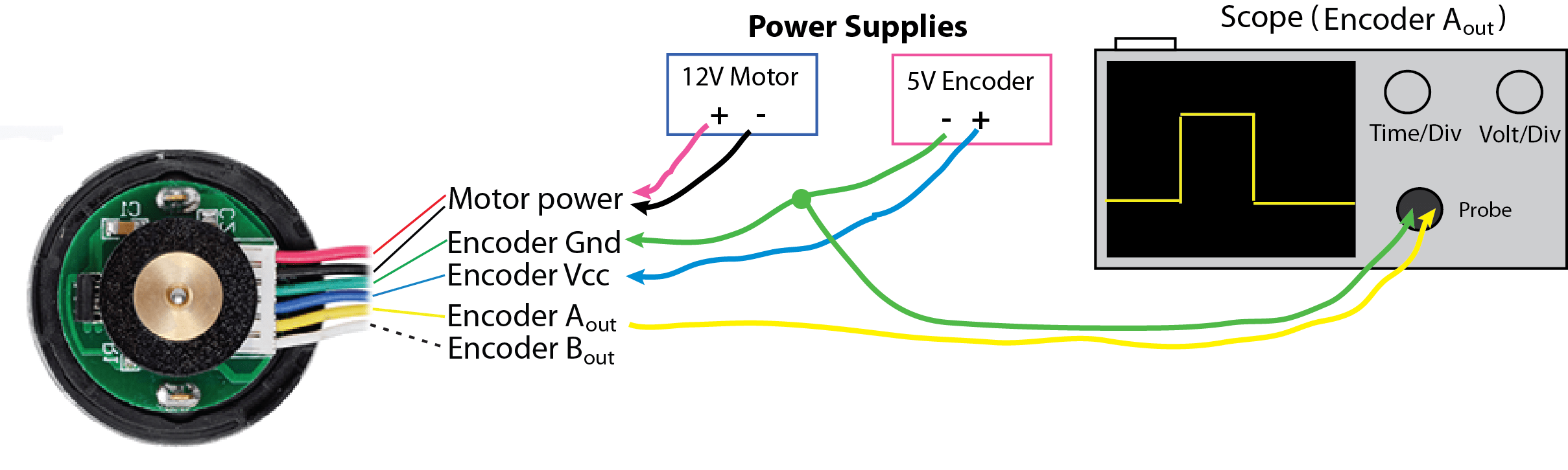 encoder wiring diagram solenoid 86 ford f150 dc motor get free image about
