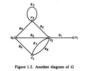Are there other isomorphisms between the graphs $G$ and $H