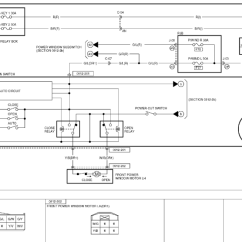 Electric Window Motor Wiring Diagram 3 Gang Light Switch Mazda Where Are My Power Relays Vehicle Autozone S Wire For