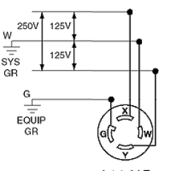 Nema L14 30r Wiring Diagram 2 7 Wire Harness - Hot And Neutral Terminals Are Switched In A Outlet Home Improvement Stack Exchange