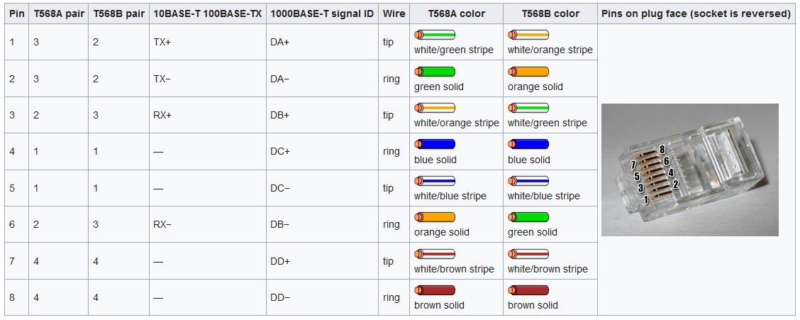 Wiring Manual PDF: 100 Mbps Rj45 Wiring Diagram