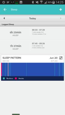Best Fitbit Sleep Pattern - Year of Clean Water