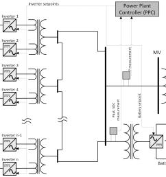electrical plan visio [ 2553 x 1584 Pixel ]