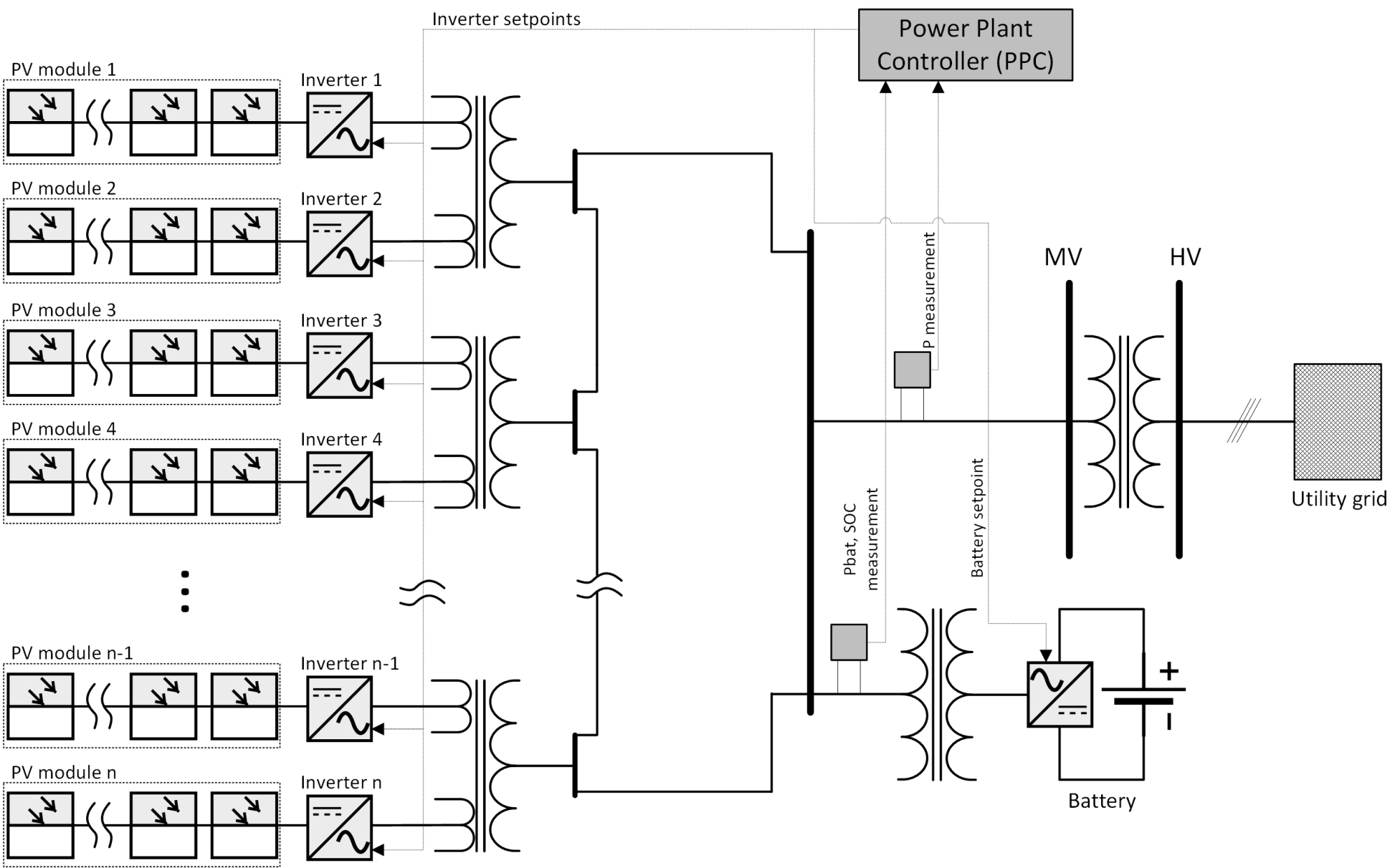 hight resolution of electrical plan visio