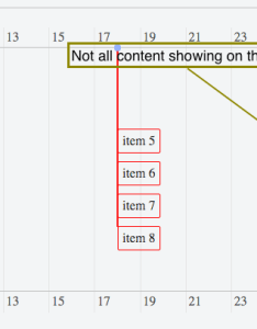 Chart enter image description here also how to make all contents for  vis js timeline shown in the rh stackoverflow