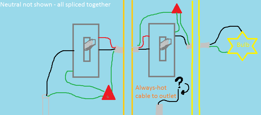 wiring diagram for a switched outlet honda zoomer electrical can i wire 3 way switch to light but also have an always hot receptacle