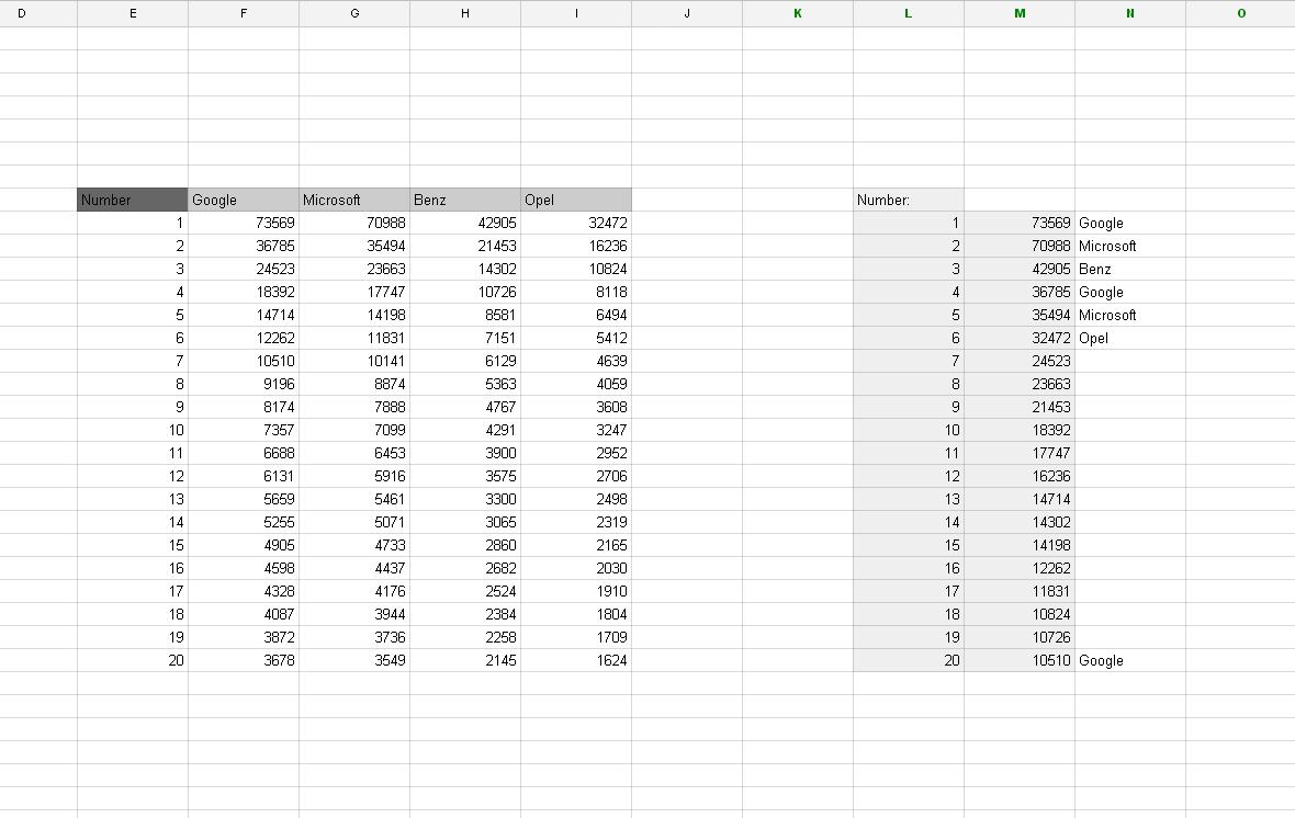 How to compare number in table and extract a text in EXCEL