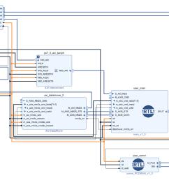 block diagram module interface  [ 1711 x 916 Pixel ]