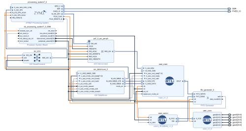 small resolution of block diagram module interface