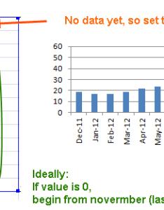 Excel chart dynamic range based on values also worksheet function rh superuser