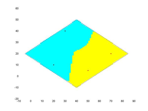 20+ Matlab Plot Vector Pictures and Ideas on Weric