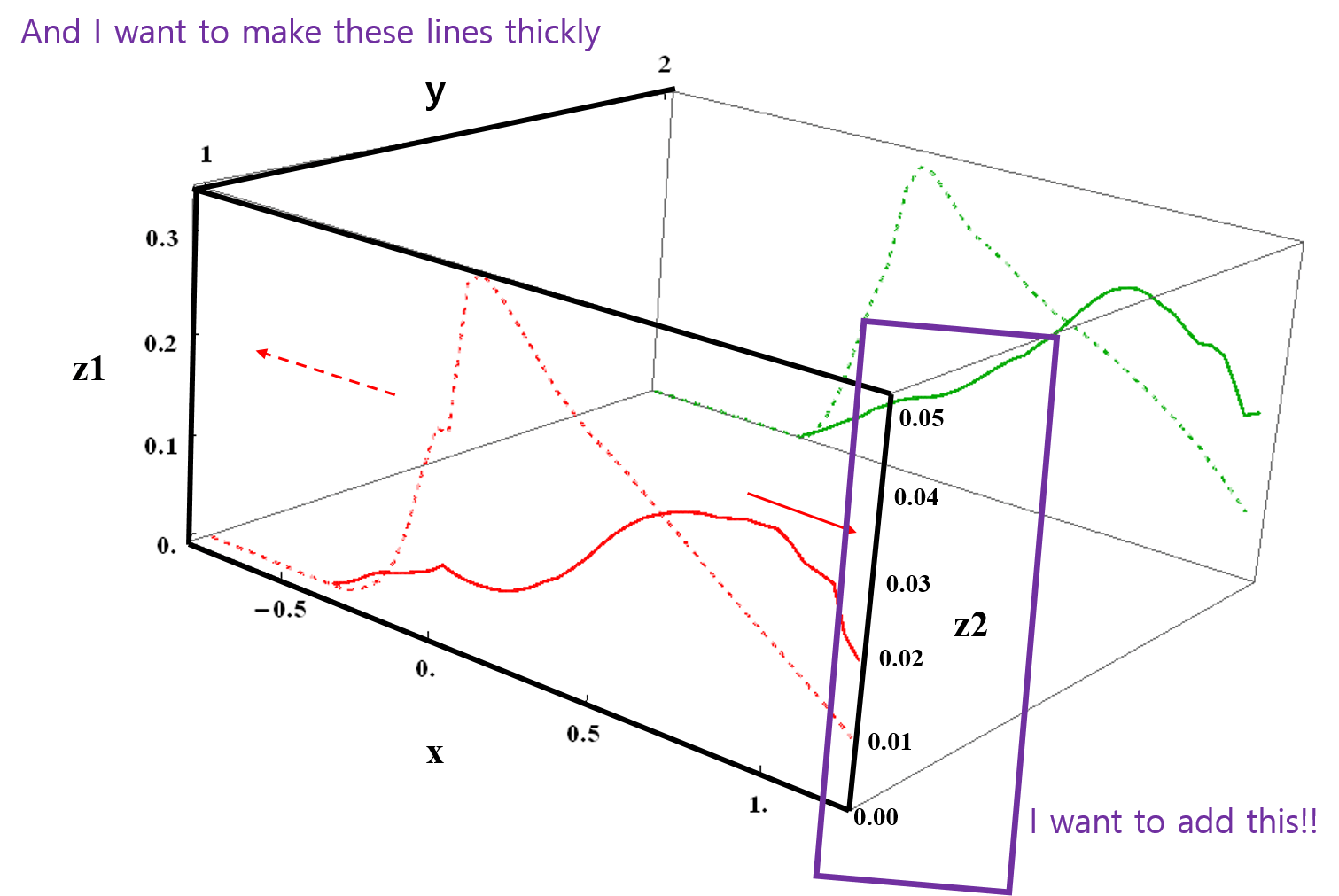 Plot Mathematica Range Y Axis