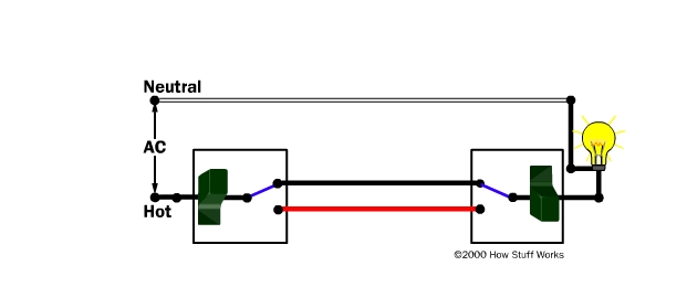 diy tip how to wire a 4 way switch