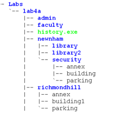 Directory Tree Diagram 1996 Ford Explorer Trailer Wiring Linux Unix Stack Exchange