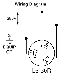 l14 30p to l6 30r wiring diagram karcher power washer parts - hot and neutral terminals are switched in a outlet home improvement stack exchange
