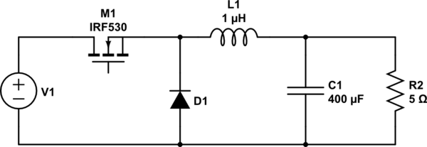 Why does the capacitor takes the high-frequency current at