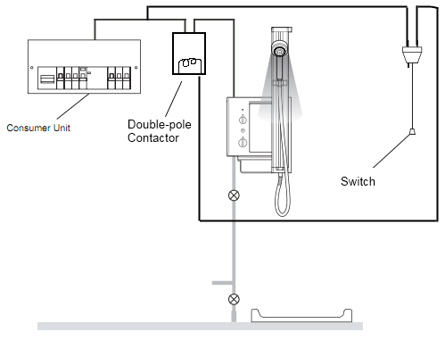 Shower Isolator Switch Wiring Diagram : 37 Wiring Diagram