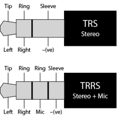 Trrs To Trs Wiring Diagram Connection Iphone - How Does My Selfie Stick Take A Picture Using The *headphone Socket*? Ask Different
