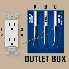3 Wire Electrical Wiring Diagram Towing Wall Outlet With Three Sets Of Wires Home