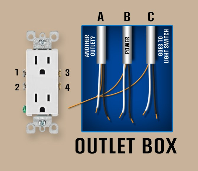 wall outlet with three sets of wires  home improvement