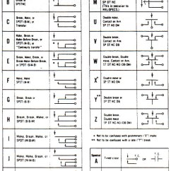 Nema 14 50 Wiring Diagram Glacier Bay Kitchen Faucet Can Someone Explain The Different Relay Schematics Contact Types? - Electrical Engineering Stack ...