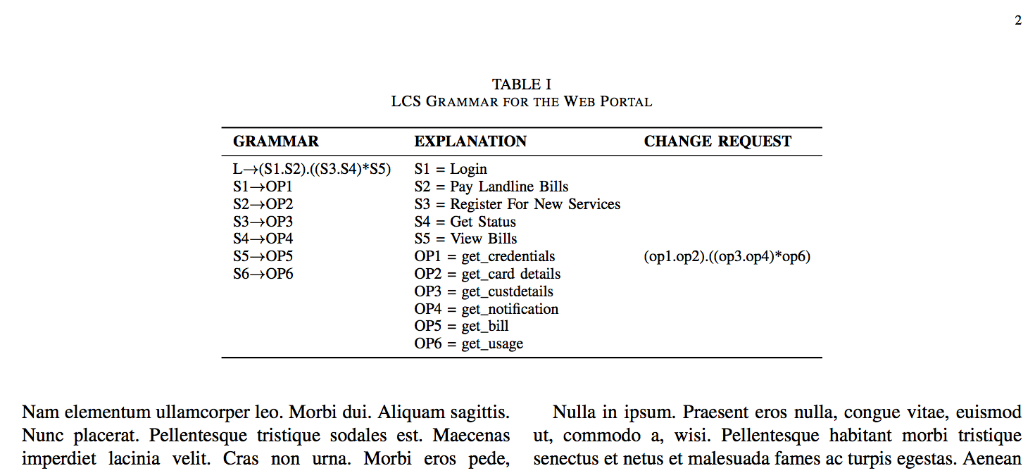 Ieeetran IEEE Tran Resizing The Table TeX LaTeX Stack Exchange