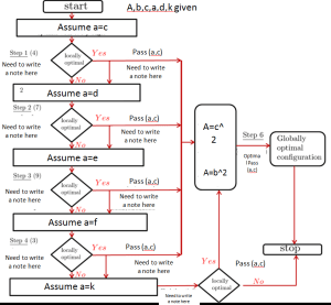 diagrams  How to use latex mands to draw a flowchart