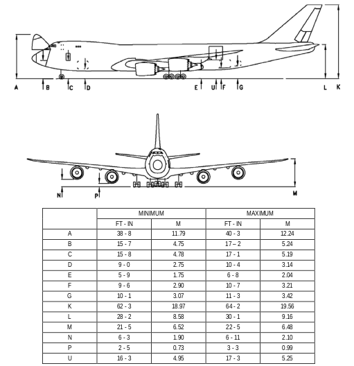 What is the height of the Boeing 747-8 landing gear
