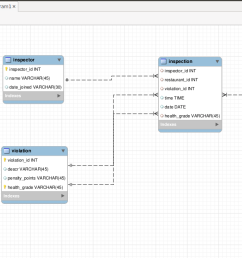 how to create tables and schema direclty from an er diagram in mysql eer diagram for biology generate eer diagram [ 1276 x 664 Pixel ]