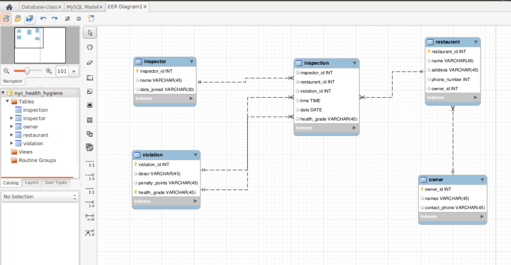 medium resolution of how to create tables and schema direclty from an er diagram in mysql eer diagram for biology generate eer diagram