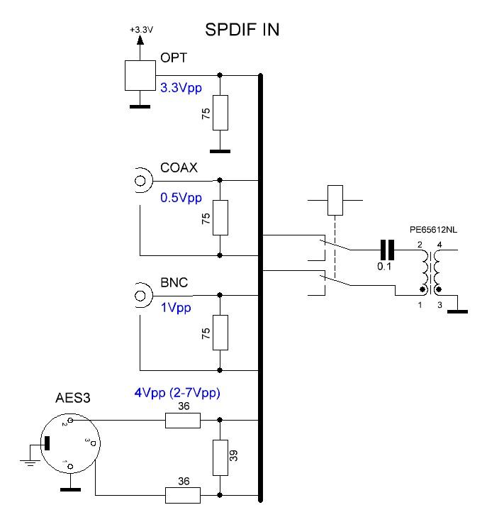 Logic inverter feedback resistor, SPDIF Input/Ouput