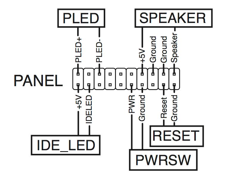 Asrock Wiring Diagram. Diagram. Auto Wiring Diagram