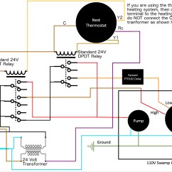 Room Stat Wiring Diagram Dodge Ram 1500 Radiator The Nest Thermostat Controlling 110v Swamp Cooler Using Homethe 7